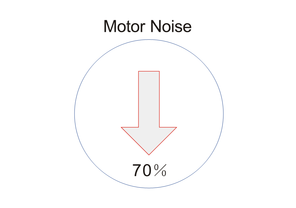 Extra Low Motor Noise
