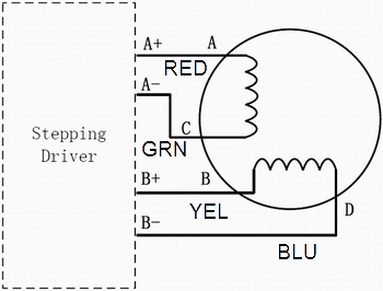 Digital Temperature Sensor Schematic also 4 Pole Dc Motor Winding Diagram as well Closed Loop Control Circuit Diagram likewise 3 Phase Ac Diagram further Diagram Of Bacterial Cell. on wiring diagram bldc motor